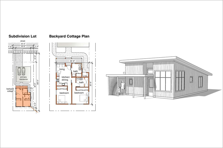 Seattle Backyard Cottage Ordinance : 11 Urban Design Tactics for Suburban Retrofitting  Build a Better