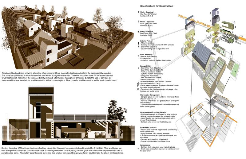 Accessory Dwelling Increase Density Opportunity Build